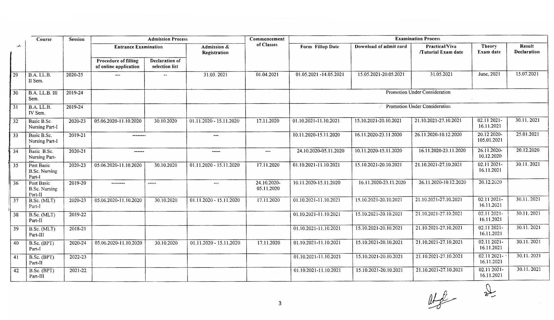 Ou Calendar 2022.Deen Dayal Upadhyaya Gorakhpur University Gorakhpur